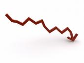 La financiación de la innovación en las empresas españolas disminuyó un 34%