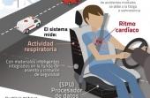 Un innovador sistema desarrollado por el Instituto de Biomecánica de Valencia detecta la fatiga del conductor para prevenir accidentes