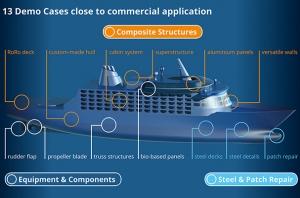 AIMEN colabora en un megaproyecto europeo que busca construir barcos más innovadores, sostenibles y eficientes con nuevos materiales avanzados