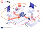 AIMEN lidera un proyecto europeo que aplicará de forma sistemática los principios de la economía circular a la industria 4.0