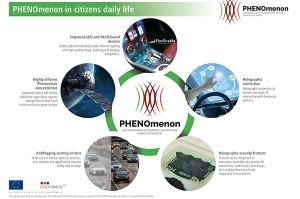 AIMEN lidera un proyecto para fabricar ópticas y productos holográficos para sectores como automoción y aeroespacial