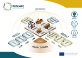AIMEN lidera un proyecto pionero para implementar la fabricación digital de piezas de grandes dimensiones